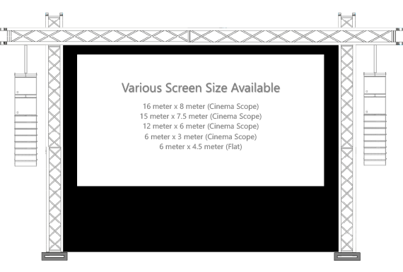 DCP structure screen size